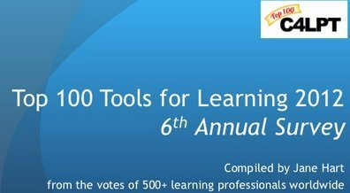 Top 100 Tools for Learning 2012 | Higher Education Apps | Scoop.it