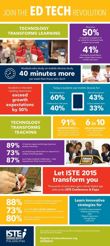 How Technology Transforms Learning and Teaching Infographic | Digitala verktyg för lärandet. En skola i förändring. | Scoop.it