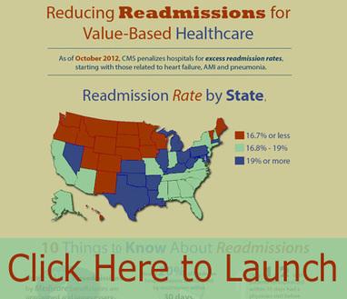 Strategies for Reducing Readmissions   Nursing Beyond the Bedside: Nurse Case Management   Scoop.it