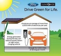 """Las compañías de automóviles se """"alían"""" con la energía solar   El autoconsumo y la energía solar   Scoop.it"""