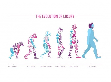 Piers Fawkes: Time for New Luxury Trends | Modern Marketing Revolution | Scoop.it