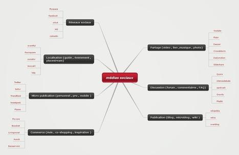 médias sociaux map | présentation générale des réseaux sociaux | Scoop.it