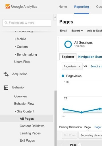 Use Google Analytics to Create an Awesome Welcome Email | Content Marketing & Content Strategy | Scoop.it