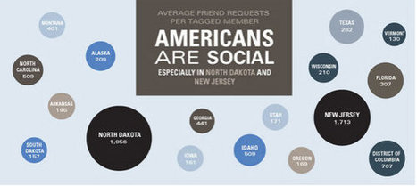 Almost half of us are on a social network - msnbc.com | ThinkinCircles | Scoop.it