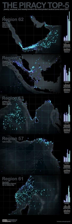 Modern-Day Piracy | Histoire geo Terminale (programmes 2012) | Scoop.it