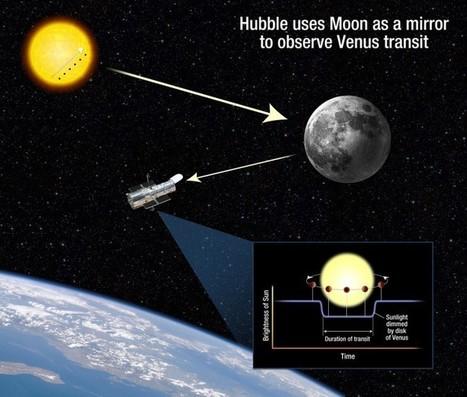 Il Transito di Venere Davanti al Sole riflesso sulla Luna | astronotizie | Scoop.it