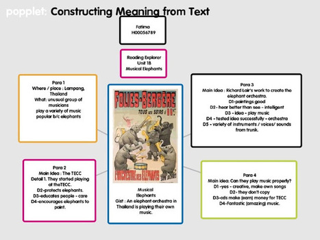 iPads in ESL: Popplet for text deconstruction | iPads in the classroom | Scoop.it