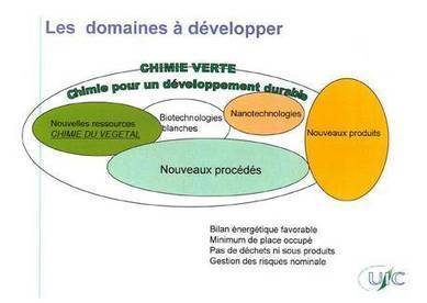 ARI Picardie : Chimie verte, chimie du végétal. Parle-t-on bien de la même chose ? | Le flux d'Infogreen.lu | Scoop.it