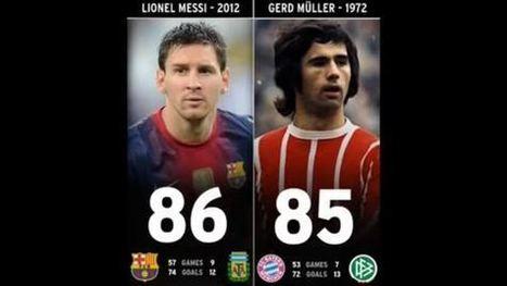 But Lionel Messi: Les 86 buts marqués par l'Argentin en 2012 en vidéo | les actu sport | Scoop.it