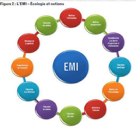 UNESCO et EMI : des réflexions aux outils - presse à l'école | presse à l'école | Autour de l'info doc | Scoop.it