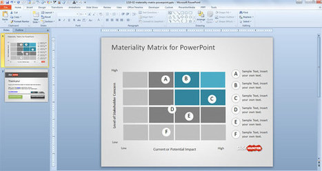 Free Simple Materiality Matrix Design for PowerPoint | Diagrams | Scoop.it