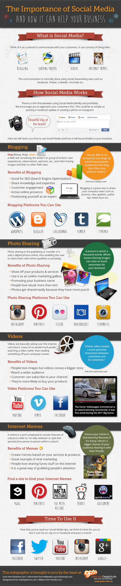 The Importance of Social Media and How it can help your business | Visual.ly | Marketing Revolution | Scoop.it