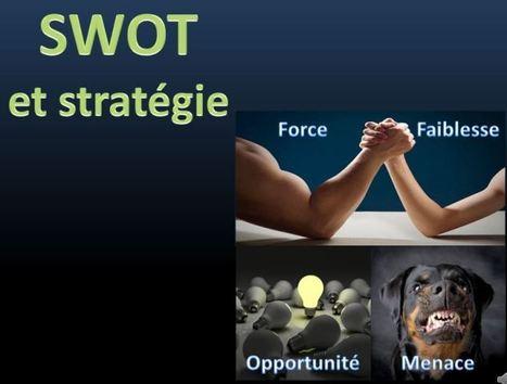 SWOT et stratégie | Social Business Models | Modèles d'affaires sociaux | Scoop.it