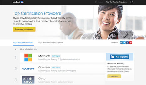 LinkedIn Integrates Education Certification Widgets | Managing Technology and Talent for Learning & Innovation | Scoop.it