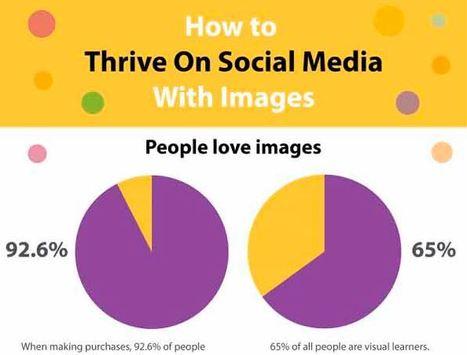 El poder de la imagen en Social Media   Links sobre Marketing, SEO y Social Media   Scoop.it