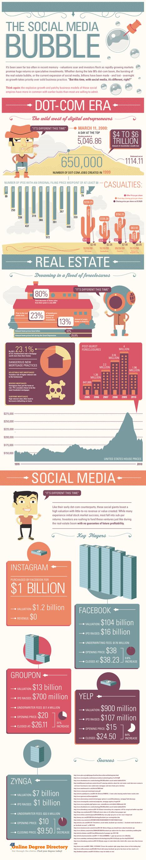 The Social Media Bubble [Infographic] | ten Hagen on Social Media | Scoop.it