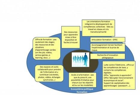 Former aux compétences d'aujourd'hui - Le blog de la formation professionnelle et continue | Enseigner, former, éduquer | Scoop.it