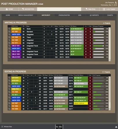 Big Table Media | FileMaker solution | Learning FileMaker | Scoop.it