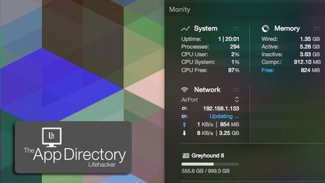 The Best System Monitor for Mac OS X | Websites I Found So You Don't Need To | Scoop.it