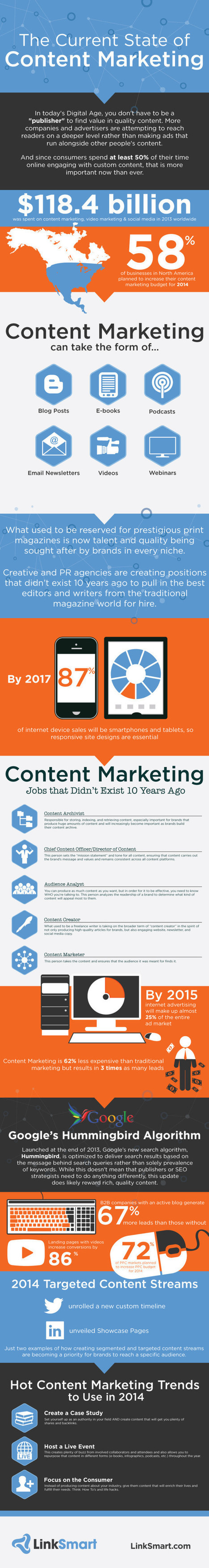 The Current State of Content Marketing 2014 - Marketing Technology Blog | e-commerce & social media | Scoop.it