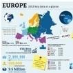Infographie : E-commerce : le Royaume-Uni, l'Allemagne et la France en tête des ventes, en Europe | Evolution Internet et technologique | Scoop.it
