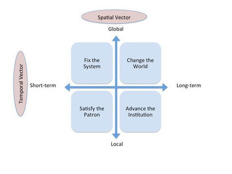 Insights | LibraryHints2012 | Scoop.it