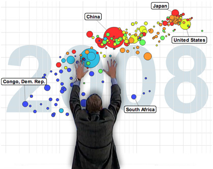 Gapminder: Unveiling the beauty of statistics for a fact based world view. - Gapminder.org | Infographic Tools | Scoop.it
