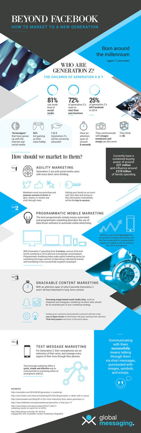 Beyond Facebook - Marketing To A New Generation - #infographic | Social Media Marketing | Scoop.it