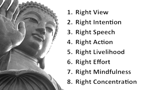 A GUIDE TO ETHICAL AND MENTAL DEVELOPMENT - The Eightfold Path | Zen and Simplicity in Everyday Life | Scoop.it