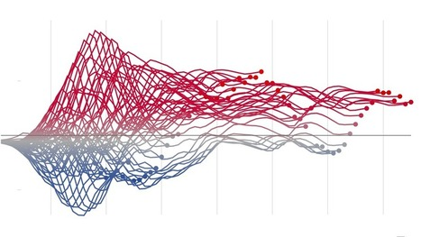 How Birth Year Influences Political Views | Journalisme graphique | Scoop.it
