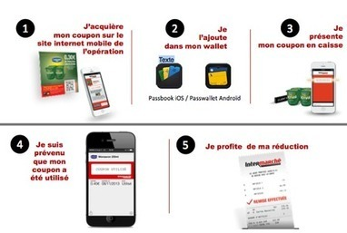 Premier coupon de réduction sur mobile 100% digital de la grande distribution en France | Web to store Franchise | Scoop.it