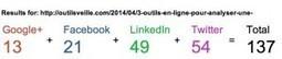 LinkTally. Mesurez l'impact d'une page web sur les reseaux sociaux - Les outils de la veille | Actua web marketing | Scoop.it