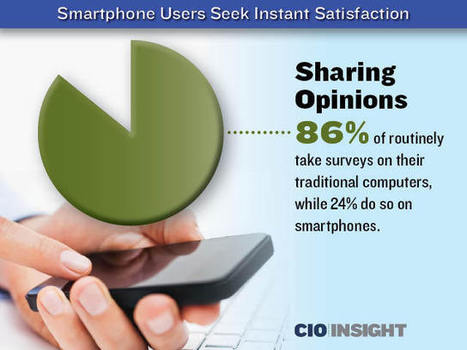 Smartphone Users Seek Instant Satisfaction | iGeneration - 21st Century Education | Scoop.it