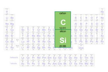 Χημικοί δεσμοί άνθρακα -πυριτίου σε ζωντανά κύτταρα | e-ΦΥΣΙΚΗ | Scoop.it