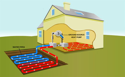 Heat Your Home with Ground Source Heat Pump | Global Energy Systems | Scoop.it