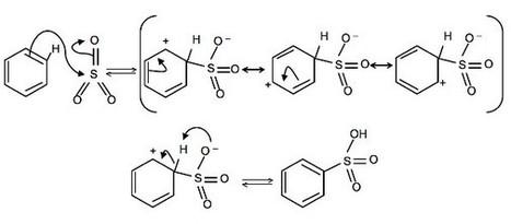 Nitration and Sulfonation of Benzene - ChemWiki | Organic Chemistry | Scoop.it