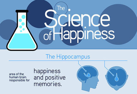 Happiness May Be Different For Each Person. But There Is A Science Behind It We Can't Deny | Creating new possibilities | Scoop.it