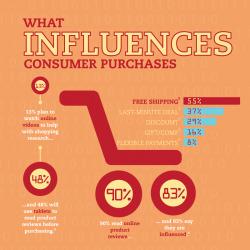 #Marketing : The Multichannel Consumer | Social Media e Innovación Tecnológica | Scoop.it