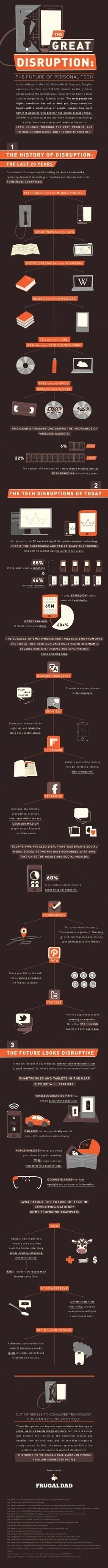 [INFOGRAPHIC] The Great Disruption: The Future of Personal Tech | INFOGRAPHICS | Scoop.it