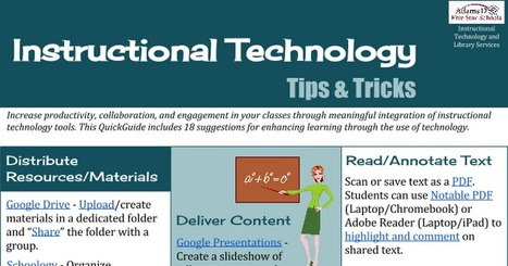 Instructional Technology QuickGuide (v. 8.17.16) | Edtech PK-12 | Scoop.it