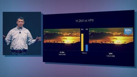 Google va lancer la 4K sur YouTube avec le VP9 | Innovation & Creative Time! | Scoop.it