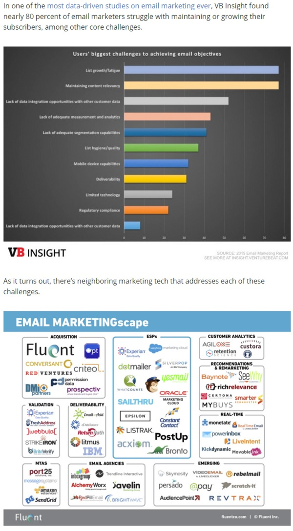Email marketing technology is ridiculously complicated - VentureBeat | The Marketing Technology Alert | Scoop.it