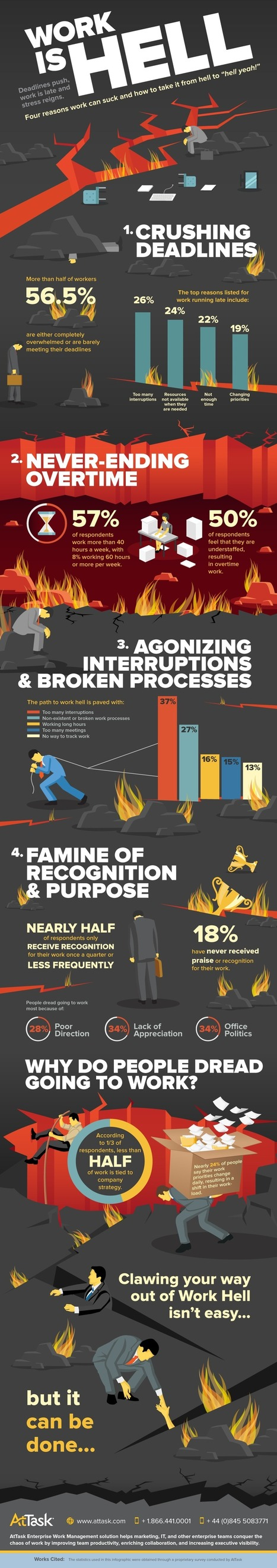 Changing The Culture Of Rampant Dissatisfaction In The Workplace | social media infographics and typography | Scoop.it