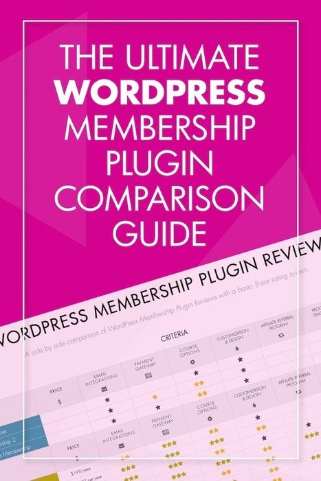 The Best WordPress Membership Plugin Reviews | Devenir Auto-entrepreneur | Scoop.it