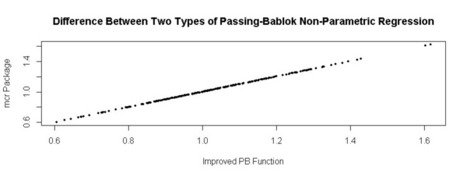Passing-Bablok Regression: R code for SAS users | (R news ... | SAS | Scoop.it