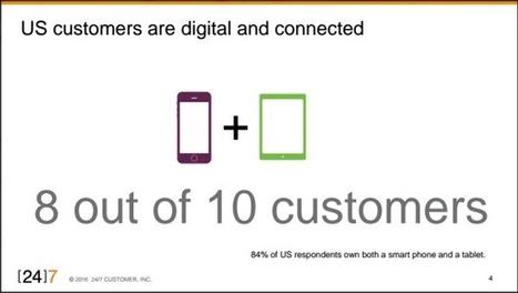 Relation client : les réseaux sociaux sont trop lents pour résoudre les problèmes | RelationClients | Scoop.it