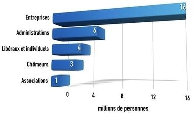 Le pacte de responsabilité de Hollande & Valls peut-il réussir ?   Brèves de scoop   Scoop.it