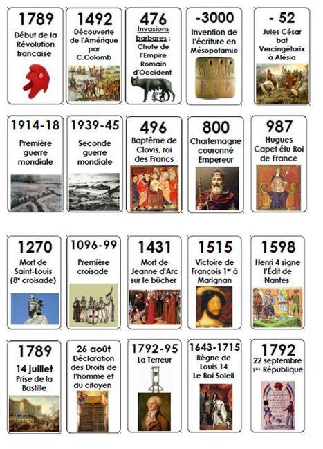 Grandes dates de l'histoire | Remue-méninges FLE | Scoop.it