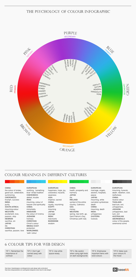 The Psychology of Colour | Visual.ly | Mes articles-Pauline | Scoop.it