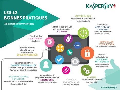 Infographie – Les 12 commandements de la sécurité informatique | Ressources pour la Technologie au College | Scoop.it